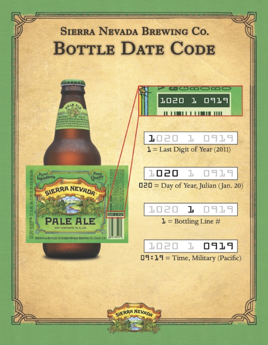 bottlecode2011